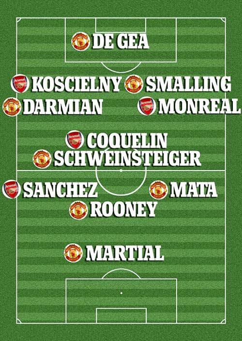 Chi tiết Arsenal - MU: Nỗ lực trong vô vọng (KT) - 21