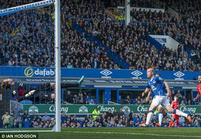 Chi tiết Everton – Liverpool: Nỗ lực bất thành (KT) - 5
