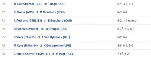 """China Open ngày 1: Tsonga """"ngã ngựa"""", Bouchard bỏ cuộc - 1"""