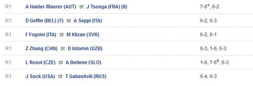 """China Open ngày 1: Tsonga """"ngã ngựa"""", Bouchard bỏ cuộc - 2"""