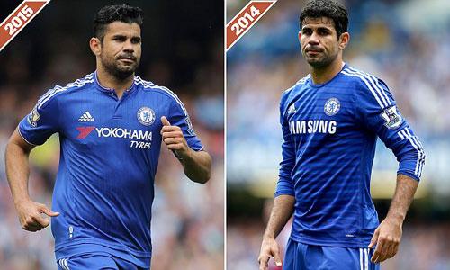 """Diego Costa sa sút: Do tăng cân hay """"tăng động""""? - 1"""
