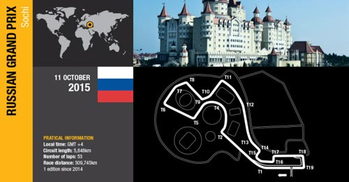 Russian GP: Cơn ác mộng tiếp theo của Mercedes!? - 1