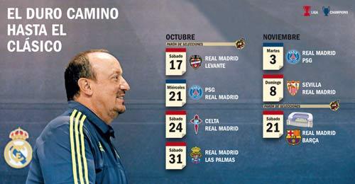 """Đếm ngược El Clasico: Benitez đang ngồi trên """"lửa"""" - 1"""