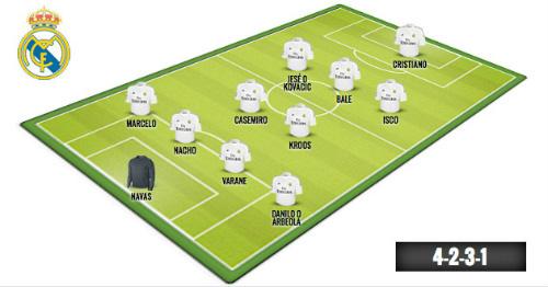 """Real & tháng """"giông bão"""": Lại chờ Benitez xoay tua - 2"""