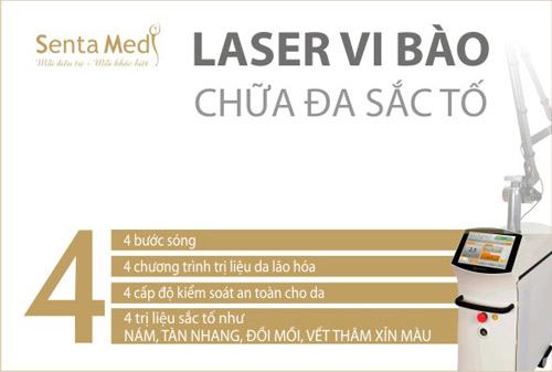 Cơ hội trị nám miễn phí với Laser nhân ngày 20/10 - 2