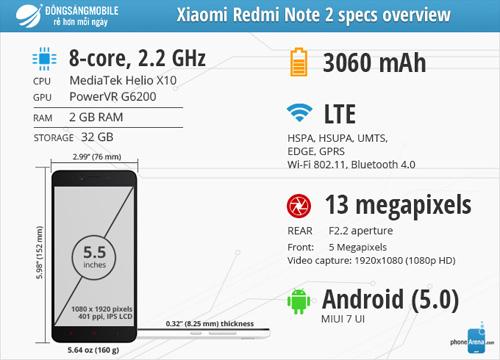 """Giá """"cực sốc"""" dành cho Xiaomi Redmi Note 2 - 3"""