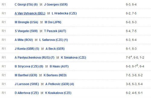 Tin HOT 14/10: Tay vợt gốc Việt vào tứ kết Vietnam Open - 3
