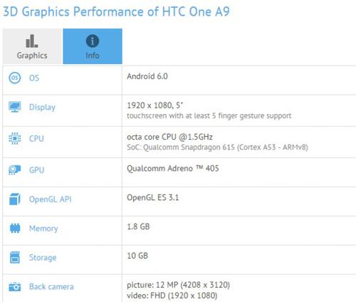 HTC One A9 chưa ra mắt đã lộ giá bán - 1