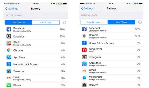 Ứng dụng Facebook ngốn pin nhất trên iPhone - 2