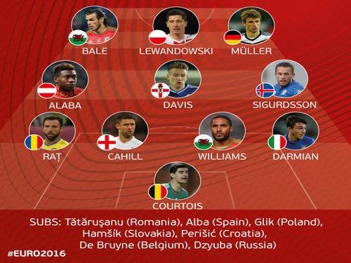 Kết quả hình ảnh cho Danh sách 10 Cầu thủ và mẫu giày bóng đá tại vòng loại Euro Phần 2