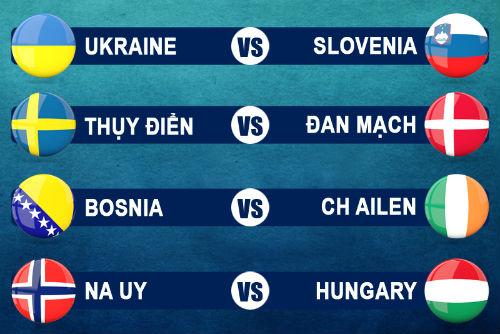 Tin HOT tối 18/10: Kết quả bốc thăm play-off Euro 2016 - 1