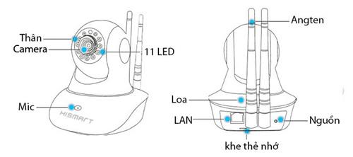 Camera SJCAM, Camera IP HISMART chuẩn HD thông minh gây sốt VN - 6