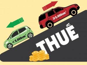 Tin tức trong ngày - [Infographic] Giảm thuế xe ô tô, mua xe nào rẻ nhất?