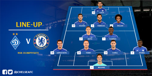 Chi tiết Dynamo Kyiv - Chelsea: Bế tắc và bất lực (KT) - 9