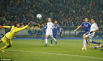 Chi tiết Dynamo Kyiv - Chelsea: Bế tắc và bất lực (KT) - 6