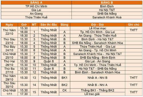 """Khai mạc giải U21-Cup Clear Men: """"Nóng"""" từ trận đầu - 3"""