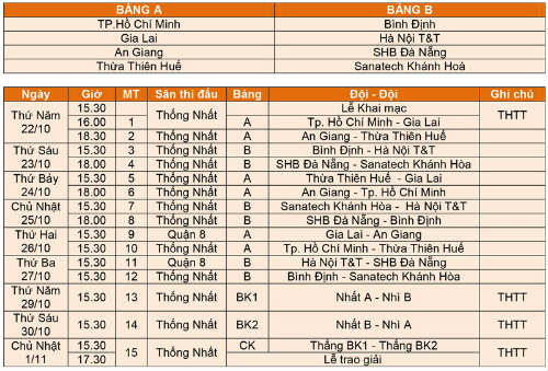 Chi tiết U21 TP.HCM - U21 Gia Lai: Ăn miếng trả miếng (KT) - 6