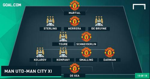Đội hình hay nhất derby Manchester: Rooney mất chỗ - 1