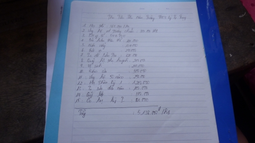 Quảng Ninh: Con đi học đầu năm bố mẹ nộp 5 triệu các khoản trên trời - 1