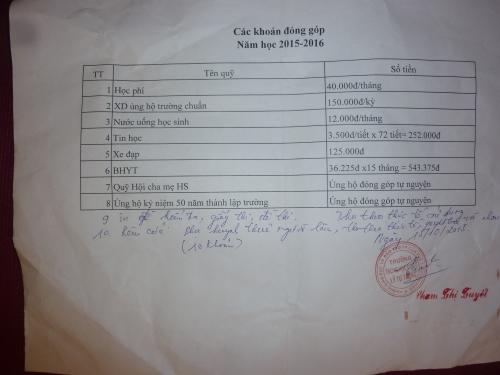 Quảng Ninh: Con đi học đầu năm bố mẹ nộp 5 triệu các khoản trên trời - 2