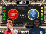 Bóng đá - Arsenal – Everton: Thuốc thử liều cao