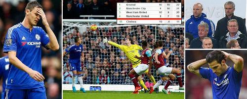 Chelsea: Cơn bĩ cực đỉnh điểm của Mourinho - 1