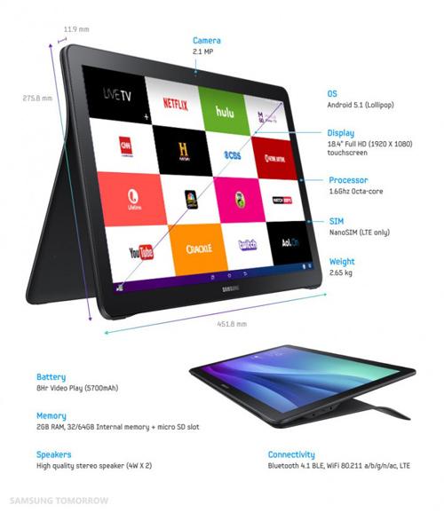 """Samsung ra mắt máy tính bảng màn hình siêu """"khủng"""" - 1"""