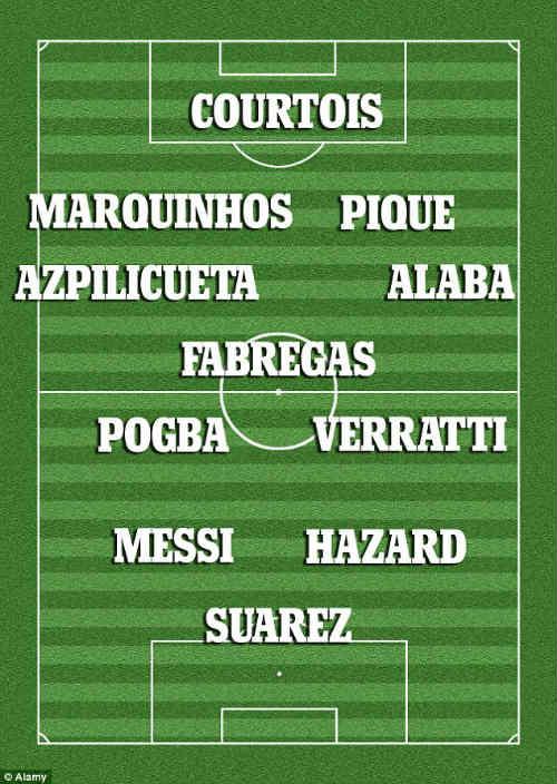 Fabregas chọn đội hình hay nhất: Có Hazard, không CR7 - 1