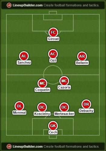 Arsenal: Giải pháp đối phó trước bão chấn thương - 2