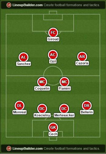 Arsenal: Giải pháp đối phó trước bão chấn thương - 4