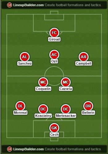 Arsenal: Giải pháp đối phó trước bão chấn thương - 5