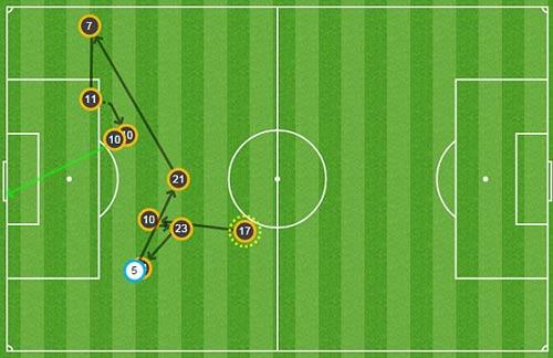 Coutinho rực sáng, đẩy Chelsea vào bể khổ - 2
