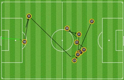 Coutinho rực sáng, đẩy Chelsea vào bể khổ - 6