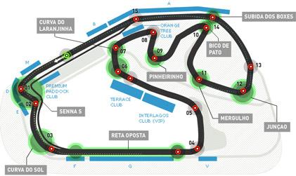 Lịch thi đấu F1: Brazilian GP 2015 - 1