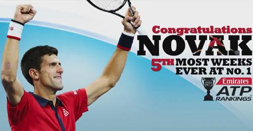171 tuần trên đỉnh: Djokovic còn xa Federer - 1
