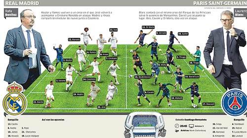 Chi tiết Real Madrid - PSG: Nỗ lực trong vô vọng (KT) - 10