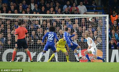 Chi tiết Chelsea - Dynamo Kyiv: Cứu tinh Willian (KT) - 6