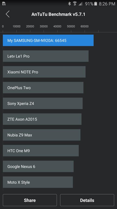 """Đánh giá chi tiết Samsung Galaxy Note 5: Thay đổi để """"lột xác"""" - 3"""