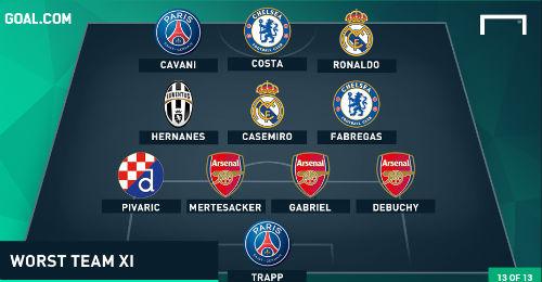 Sôi động cúp C1 5/11: Ronaldo tệ nhất cúp C1 lượt 4 - 1