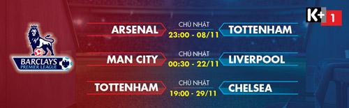 """Arsenal – Tottenham ngày 8/11: """"Pháo thủ"""" nghênh chiến """"Gà trống"""" - 2"""