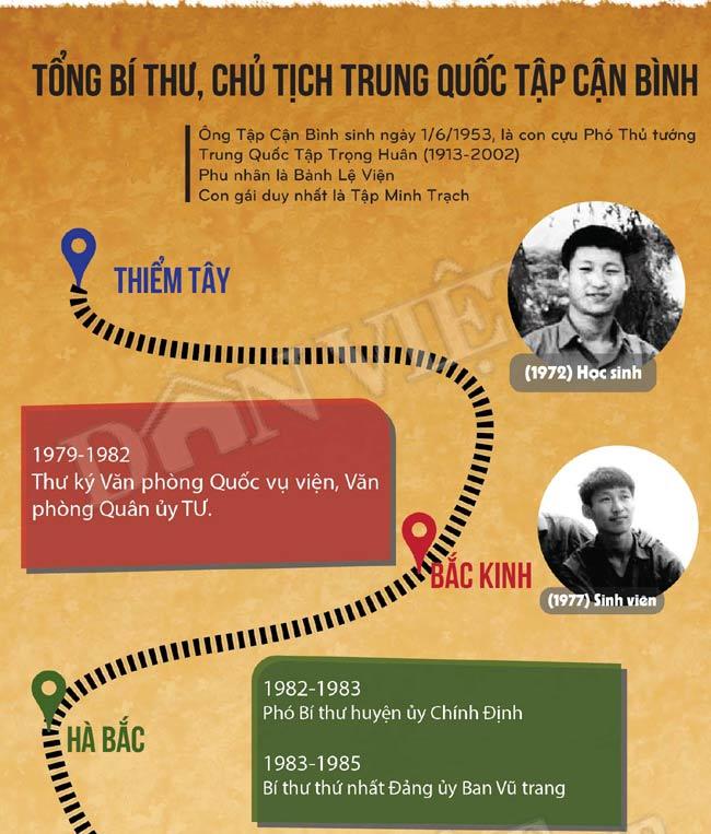 Infographic: Sự nghiệp của Tổng Bí thư, Chủ tịch TQ Tập Cận Bình - 1