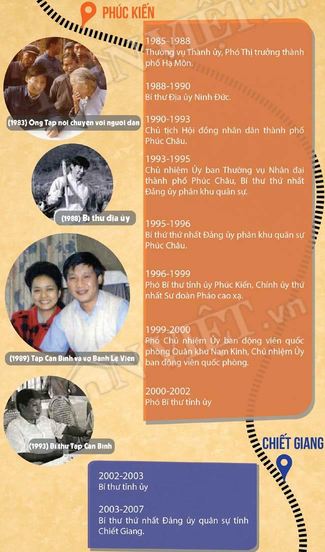 Infographic: Sự nghiệp của Tổng Bí thư, Chủ tịch TQ Tập Cận Bình - 2