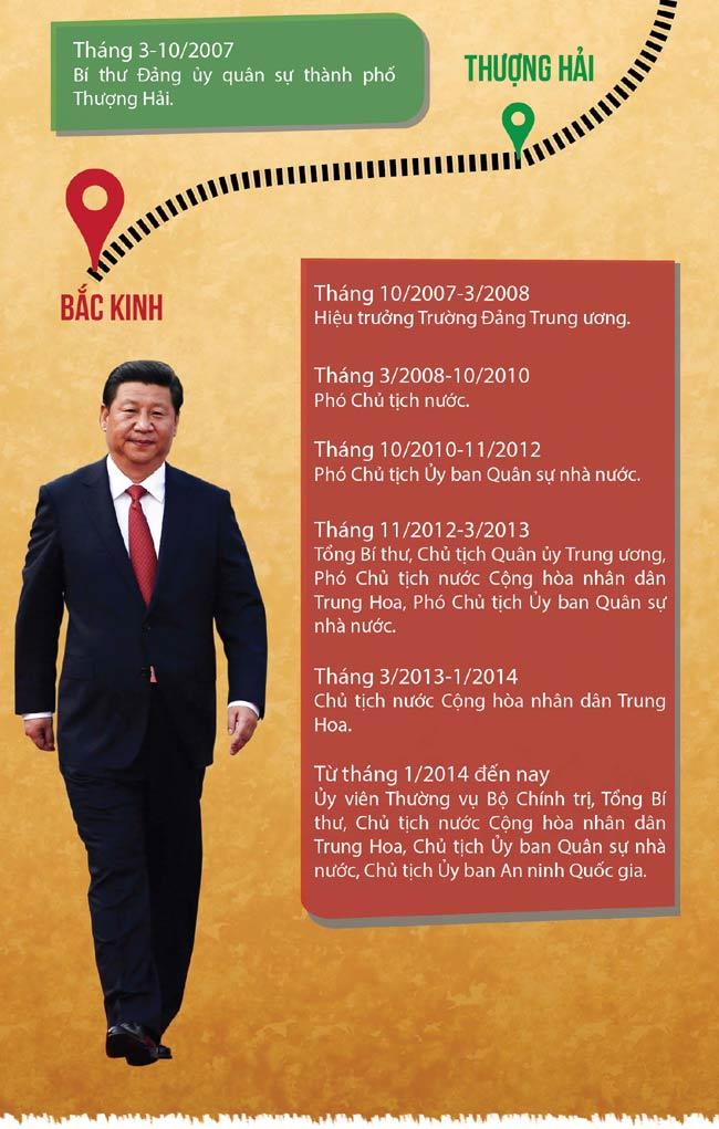 Infographic: Sự nghiệp của Tổng Bí thư, Chủ tịch TQ Tập Cận Bình - 3