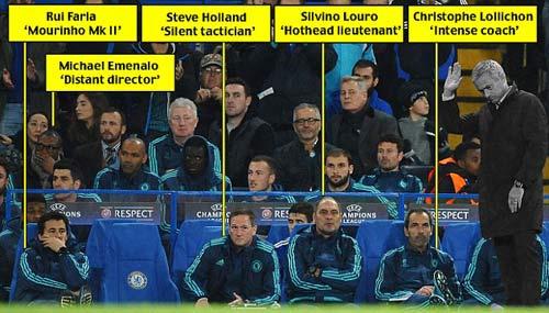 Chelsea tiếp tục sa lầy: Tất cả chống lại Mourinho - 2