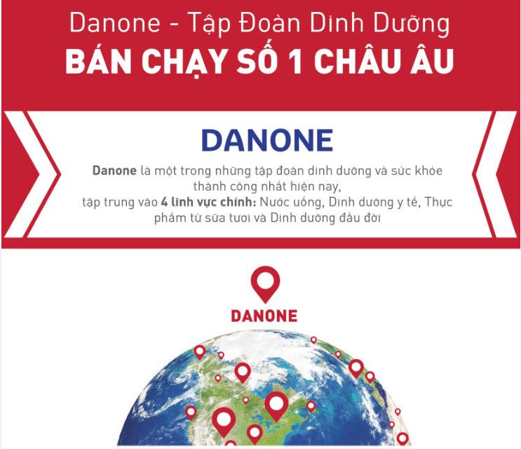 Danone - Tập đoàn dinh dưỡng bán chạy số 1 Châu Âu - 1