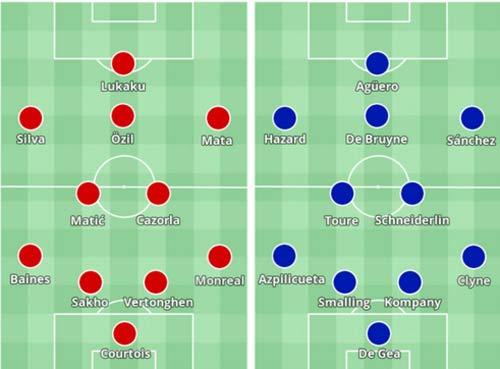 """Kèo trái"" của Ozil chấp Aguero, Hazard, Sanchez... - 1"