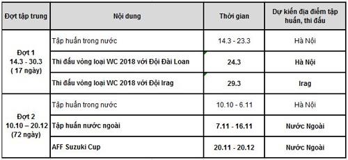 ĐT Việt Nam: Nhìn lịch đá của hàng xóm mà tủi thân! - 2