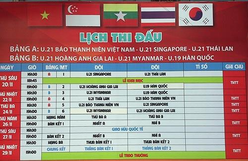U21 Myanmar vs U21 Hoàng Anh Gia Lai