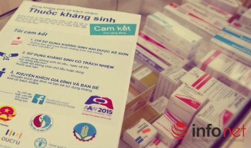 Ở VN xuất hiện vi khuẩn kháng tất cả thuốc kháng sinh - 1