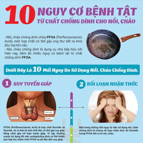 10 nguy cơ bệnh tật từ chất chống dính cho nồi, chảo - 1